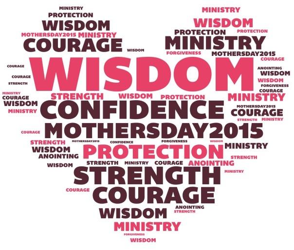 Wife Prayer List
